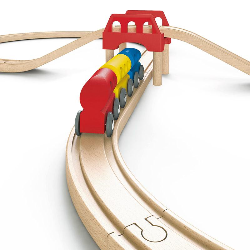 Circuito de Tren: Vías en Ocho